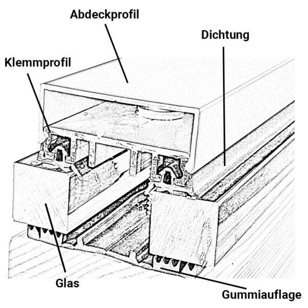 Klemmprofilset_Dachverglasung_Alu